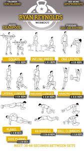 Deadpool Workout Ryan Reynolds Gym Workouts Pop Workouts