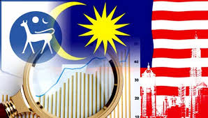 Image result for Malaysian Economy