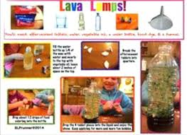 Lava Lamp Science Fair Project Magnificent Lava Lamp Hypothesis Lindsayisveganme