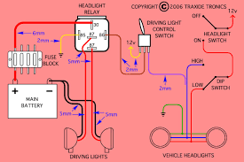 negative switching lights how to wire up driving lights Wiring Driving Lights To High Beam report this image wiring driving lights to high beam