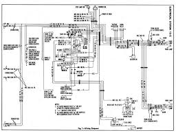 wiring diagram color coding wiring discover your wiring diagram 24 pin round connector wiring