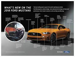 2018 ford updates. interesting 2018 2018fordmustanginfofactsheet on 2018 ford updates