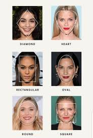 Having a face which is equal on both sides is a biological advert which tells prospective partners that men are attracted to women who smile, but it's not true the other way around. Which Face Shape Is The Most Attractive Girlsaskguys