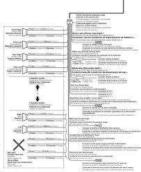clarion xmd1 wiring diagram clarion free wiring diagrams Clarion Nx500 Wiring Diagram clarion nx500 wiring diagram wiring diagram, wiring diagram clarion nz500 wiring diagram