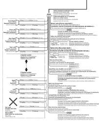 clarion marine radio wiring diagram wiring diagram clarion marine radio wiring diagram image about