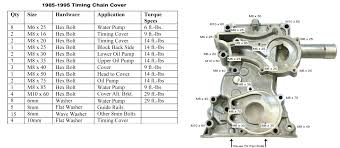 ford f150 fuse box diagram image details on ford images free 1995 Ford F150 Fuse Box Diagram toyota 22re head bolt torque specs ford f150 cruise control lincoln mark viii fuse box diagram 1995 ford f150 fuse panel diagram