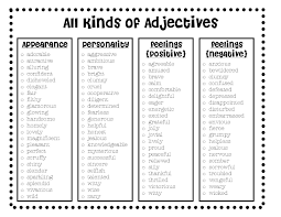 all kinds of adjectives from the esl experience esl english as all kinds of adjectives for describing characters and their traits including appearance personality and their feelings great for a writing lesson for on