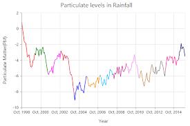 Chart Js Change Color Chart Js Number Of Points Javascript Column Chart Chartjs