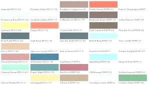 Green Car Paint Chart Paint Samples