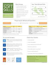 Resources The Google Resume