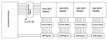 led display circuit diagram ireleast info simple led message scrolling display board design construction wiring circuit