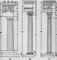 Elements Of Architectural Design Proportions Of The Greek And Roman