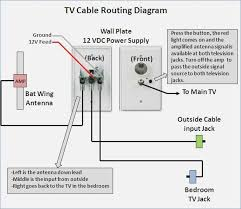 tv antenna wire diagram circuit wiring and diagram hub \u2022 Aftermarket Radio Wiring Diagram at Vhf Antenna Wiring Diagram