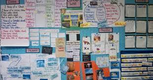 Progressive History Teacher Glad Strategies