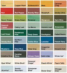 Sadolin Classic Colour Chart Sadolin Classic All Purpose Woodstain Sadolin