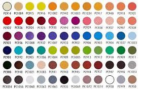 Prismacolor Premier Softcore Colored Pencils Review