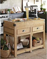 Small Picture Kitchen Islands