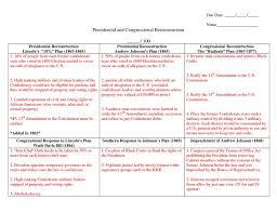 3 Reconstruction Plans Quotation Knowledge