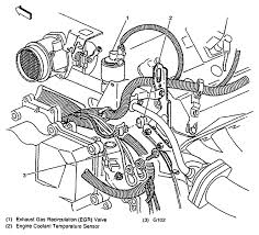 1999 cadillac deville the engine temperature coolant sensor located