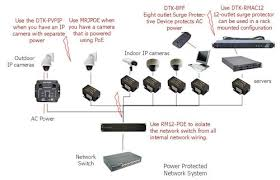 security dome camera wiring diagram images wireless dome ip mini cam security wiring diagram image amp engine