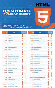 Html5 Cheat Sheet 25 Best Html Css Cheat Sheets For Coding
