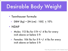 Desirable Body Weight Chart Medical Nutrition Therapy In Diabetes