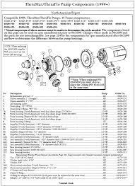 sundance spa thermax theraflo 2 hp 1 speed 240 volt motor pump theramax theraflo 48fr pump components diagram 1999