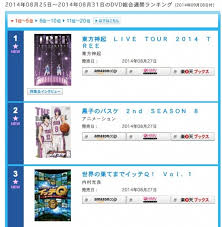 Tvxqs Live Tour 2014 Tree Dvd Charts At 1 On The Oricon