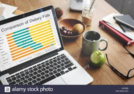 Comparison Dietery Fat Healthy Chart Stock Photo 136982288