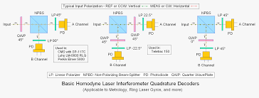 ruby laser diagram diagram of cubr laser chris wiring diagram home sam s laser faq components html photos diagrams and schematics ruby laser diagram diagram of cubr laser chris