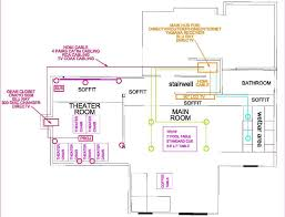 house electrical circuits diagrams images house electrical wiring together home electrical diagrams layouts