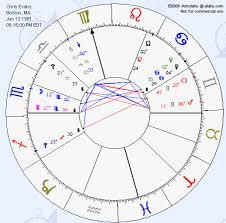 Chris Evans Birth Chart Chris Evans Pictures