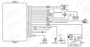 plc car alarm system wiring diagram wiring solutions aps25c wiring diagram at Aps25c Wiring Diagram