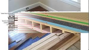 sound deadening underlayment for hardwood floors