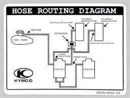 kymco vacuum hose diagram motorcycles questions answers dont know if this kymco has a fuel tap