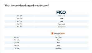 What Is Considered A Good Credit Score Consumercredit Com