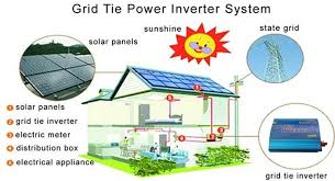 350w grid tie inverter for solar panel 28v 52v dc 110 230v ac