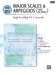Piano Scale Finger Chart Two Octave Daily Warm Ups Set 5 Major Scales Arpeggios Two Octaves