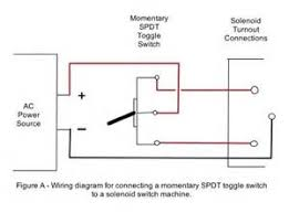 similiar atlas switch wiring diagram keywords plans furthermore model train dcc wiring diagrams on ho layout wiring