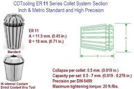 <b>ER8 ER11</b> ER16 ER 20 ER25 ER32 ER40 ER50 Collets