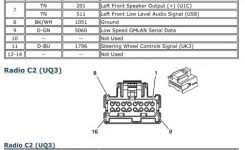 stereo wiring diagram nissan sentra 2015 nissan sentra wiring 2001 nissan sentra stereo wiring diagram 1996 subaru fuse box wiring diagrams throughout 1996 nissan 2001 nissan sentra radio wiring diagram 2001 Nissan Sentra Stereo Wiring Diagram