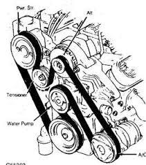 solved serpentine belt diagram olds royale fixya johnjnail 87 jpg