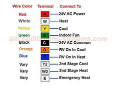 dometic single zone thermostat wiring diagram heat pump thermostat wiring diagram