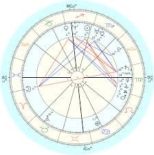 What Of The Moon In The Chart Fugitive Umbrellas