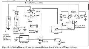 kohler engine ignition switch wiring kohler auto wiring diagram kohler engine ignition wiring diagram jodebal com on kohler engine ignition switch wiring