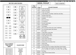 2008 ford f350 fuse box diagram 2009 09 06 185447 a1 magnificent 2015 f350 fuse box diagram 2008 ford f350 fuse box diagram 2008 ford f350 fuse box diagram truck 00f450 dia 12
