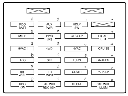 2000 Mirage Fuse Diagram 2000 Mitsubishi Mirage Horn Circuit Diagram
