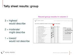 Korn Ferry Hay Guide Charts Korn Ferry Leadership Architect Global Competency Framework