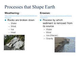 Sedimentary Rock Processes What Is The Correct Order Vocabulary