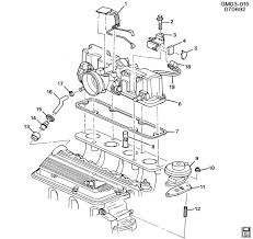 94 mack fuse box 94 trailer wiring diagram for auto electrical 94 chevrolet corsica engine diagram